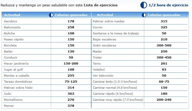 bajo5kilos-consumo-de-calorias-2